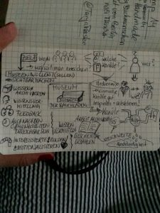 "stArtCamp 2014 – Tanja Praske ""Bloggen im Museum"""