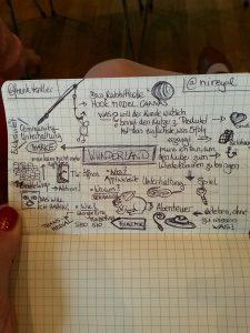 """stArtCamp 2014 – Frank Tentler """"Projekt Wunderland"""""""